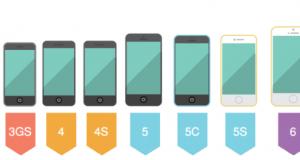 pitajte nas - otkup mobilnih telefona